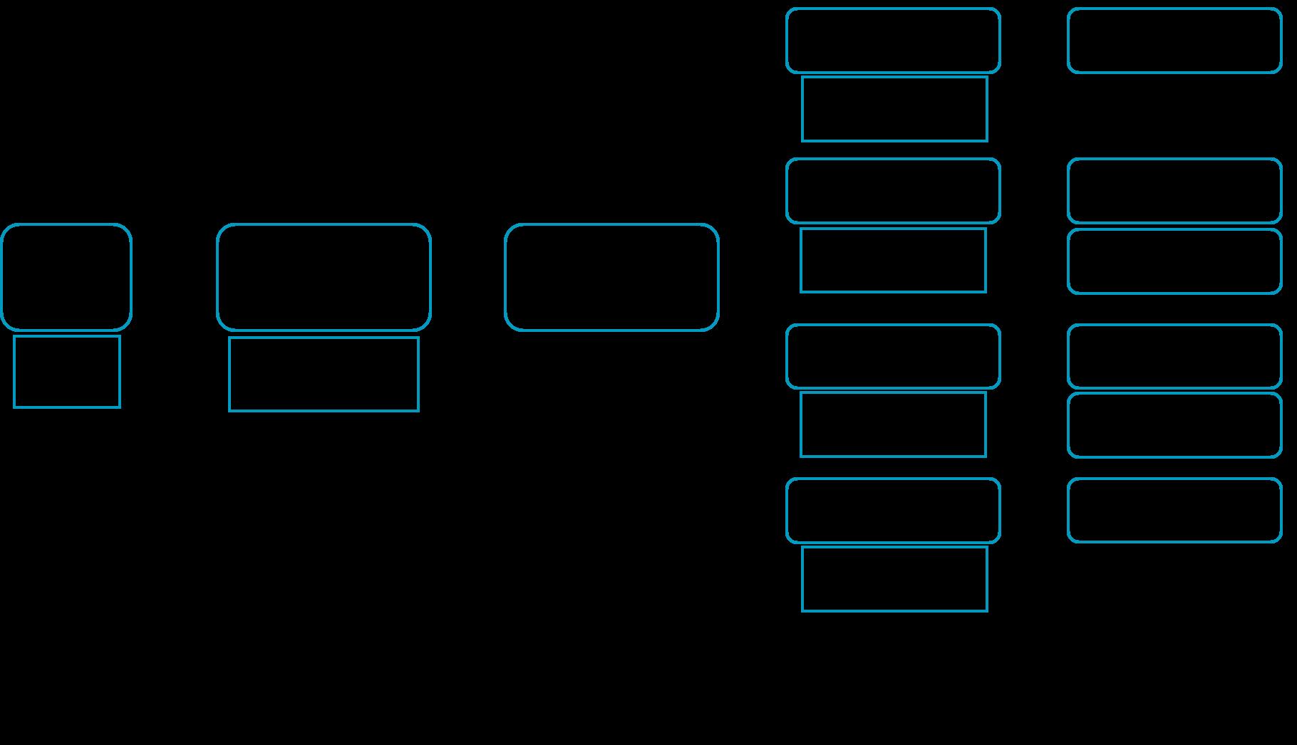 ETIM Klassifizierung Beispiel